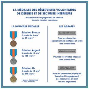 médaille reserviste defense sécurité intérieure